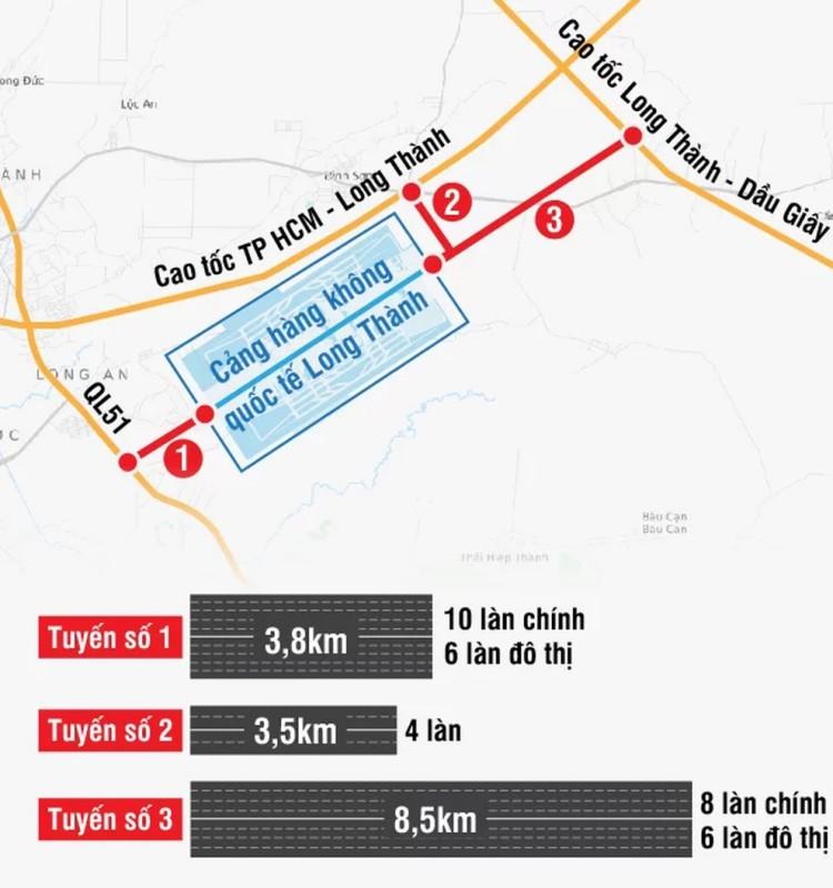 03 tuyến giao thông huyết mạch nối trực tiếp sân bay quốc tế Long Thành